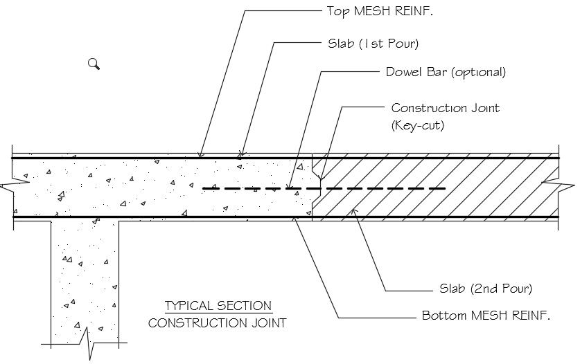 Construction Joint in Slabs | | The Structural World