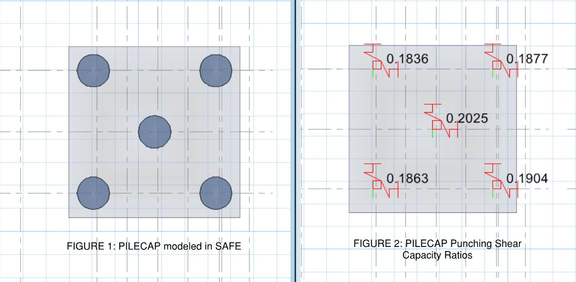 Punching Shear Checks in Pile Caps | | The Structural World