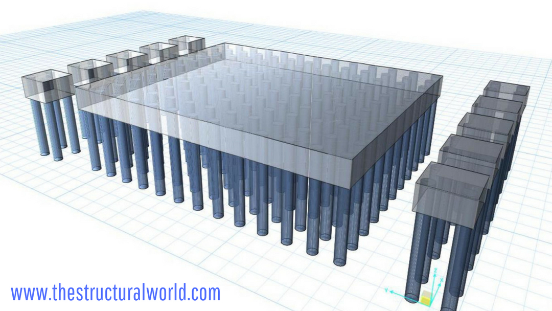 The Structural World