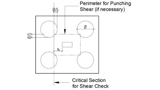 Basic Principle of Pile Cap Design | | The Structural World