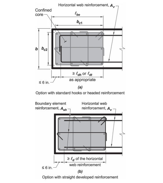 Figure R18.10.6.4.1 of ACI 318-14 : Development of Wall Horizontal Reinforcement in Confined Boundary Element