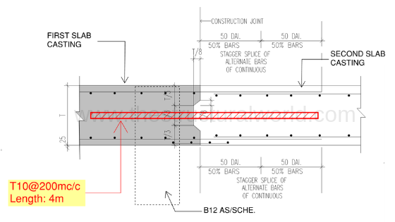 Construction Joint Detail with Shear Friction Reinforcement