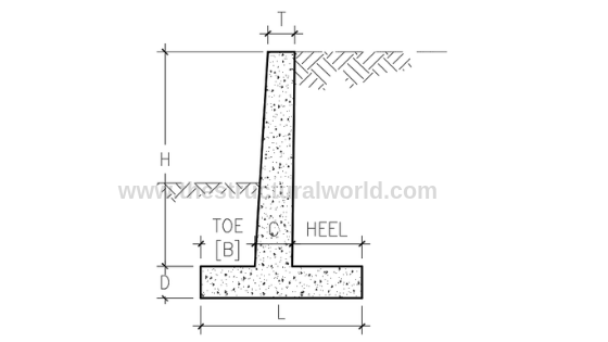 Worked Example: Retaining Wall Design | The Structural World