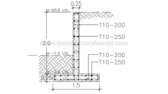 Worked Example Retaining Wall Design The Structural World
