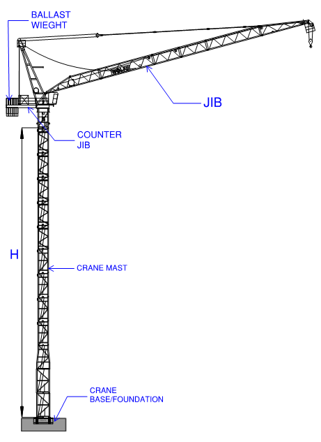 Design Criteria For Tower Crane Foundations The Structural World