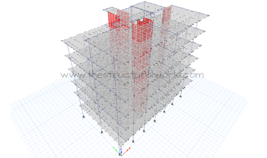 Basic Procedure of Structural Design | The Structural World